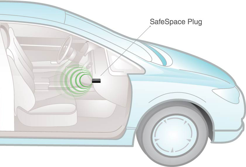 Vehicle Adapter - EMF Protection on the Road