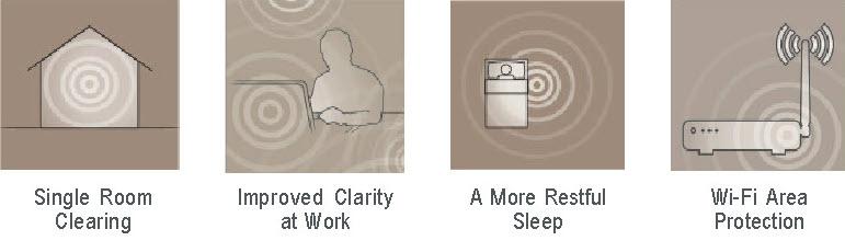 """Radiant Room"" EMF Protection for Room"