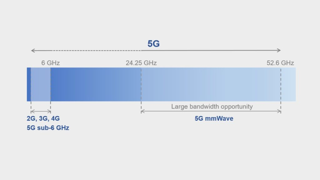 5g Emf Protection Products